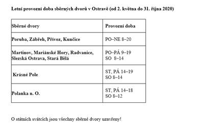 Návrat sběrných dvorů v Ostravě k běžné provozní době