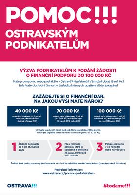 Ostravští podnikatelé mají poslední dny na podání žádostí o dar až do výše 100 tisíc korun