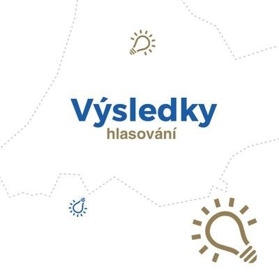 V Ostravě-Jihu již ví, jak rozdělí 7 milionů korun na nápady obyvatel